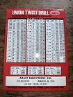 Vintage Union Twist Drill Tap Drill Sizes Metal Wall Chart, Manassas, Va.