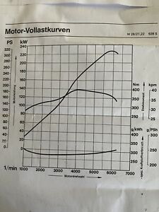 porsche motor 928S