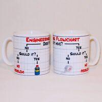 Engineering Flowchart Mug Can Personalise Engineer Office Work Garage Great Gift