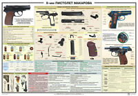 PTR-008 PM Makarov pistol Russian military poster (size 39 inch x 27 inches)
