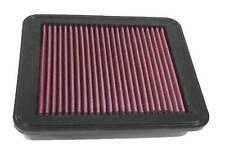 K&N FILTER SUIT LEXUS GS300 3.0L- IS300 '98-'05 (PANEL STYLE) - KN 33-2170