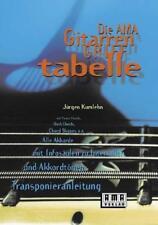 Die AMA - Gitarren-Grifftabelle, Jürgen Kumlehn