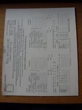 09/05/1979 Cricket Scorecard: Warwickshire v Leicestershire  -  3 Days