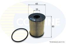 Comline Filtro de aceite del motor para varios modelos okk311