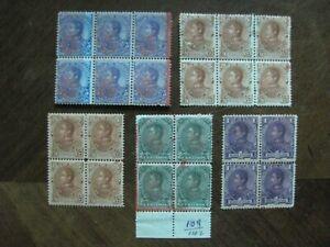 Venezuela 32 Marken aus Mi.-Nr. 37-41 in Einheiten ungebr.