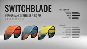 2020 Cabrinha Switchblade 12 Meter (Kite Only)