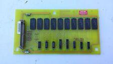 Cincinnati Milacorn GRAP Board 3-531-4094A