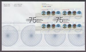 CANADA 2002 FDC1959UL PLATE BLOCK, PUBLIC PENSIONS, A TREE DEPICTED IN 4 SEASONS