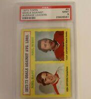 1973-74 Topps Goals Against Average Leaders Dryden/Esposito Hockey #4 PSA 9