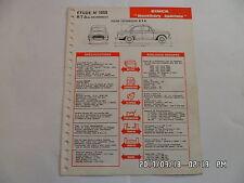 FICHE TECHNIQUE DE RTA SIMCA MONTLHERY SPECIALE N°188 12/1961         G12