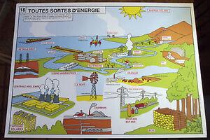 Affiche scolaire Rossignol les tremblements de terre, les énergies renouvelable