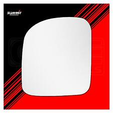 Back Plate Replacement Mirror Glass - Summit SRG-579B - Fits Renault