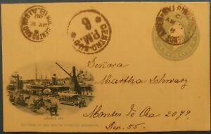 ARGENTINA 1898 Illustrated Docks Steamer Darsena Sud Postcard Stationery