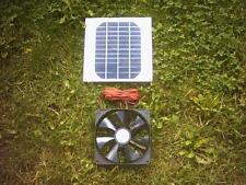 Bassa inerzia Solar Kit di ventilazione, ventola 2.4W 140MM, ideale per pollo CASA o COOP