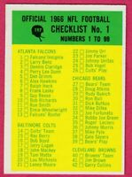 1966 Philadelphia Gum #197 Checklist No.1 - Box 708-574