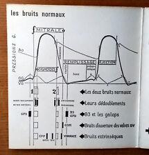 """Collection BRUITS DU COEUR """"Rythmes à 3 tps 1ère partie"""" 45t Lab.LAFON"""