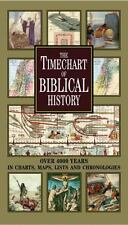 The Timechart of Biblical History: Over 4000 Years in Charts, Maps, Lists and Ch