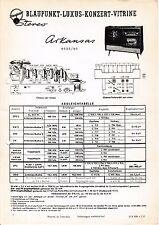 Service Manual-Anleitung für Blaupunkt Arkansas 4635,4640