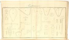 Stampa antica COSTRUZIONE FONTANE dettagli Fontainerie 3 1814 Old antique print