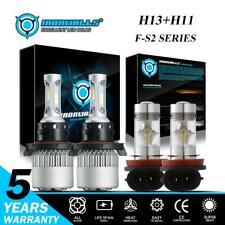 H13+H11/H16JP for 09-17 Mini Cooper 15-17 Jeep Renegad LED Headlight Fog Bulbs