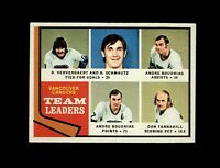 1974-75 Topps Hockey #117 Vancouver Canucks Team Leaders NM+