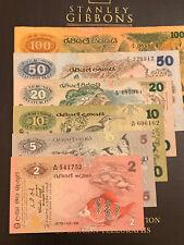 More details for sri lanka banknotes