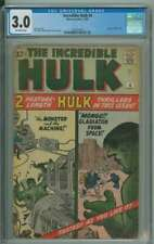 INCREDIBLE HULK #4 CGC 3.0 OW PAGES
