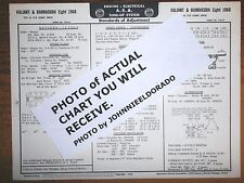 1968 Plymouth Valiant Barracuda EIGHT Series 273 318 CI Models AEA Tune Up Chart