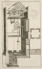 1765 ANTIQUE PRINT ~ GERVES'S ENGINE SECTIONAL VIEW & PLAN ~ GEOCENTIRC