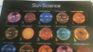 Sun Science #5598-5607 Forever Postage Sheet MNH