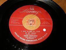 NINO ANTHONY - I GOT A LOT O'LOVE IN MY HEART - WITHOUT - LISTEN - JAZZ POPCORN