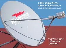 iDirect VSAT, Internet via Satellite, Caribbean, Venezuela, Central America INFO