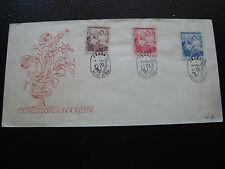 TCHECOSLOVAQUIE - enveloppe 9/5/1948 (cy74)