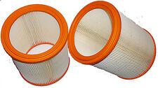2 Lamellenfilter R 636/1 passend für Festool 486241, Wap 100, Wap 1001