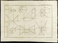 1777 - Gravure de mathématique sur les lignes (Osculations & lemniscates)