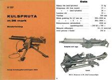 Kulspruta 1963 m/36 Beskriving- Browning M1917A1 HMG Manual (Sweden)
