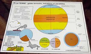 Objet de Métier Carte Scolaire Rossignol N° 5 & 6  Globe Méridiens & Parallèles