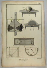 Barometer Orig. Kupferstich um 1770 Experimente Thermometer WETTER Physiklehrer