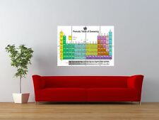 PERIODIC TABLE OF SWEAR WORDS FUNNY COMEDY GIANT ART PRINT PANEL POSTER NOR0311