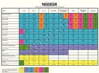 NOVOSTAR AF GREASE / OIL Watches Clocks SWISS MADE