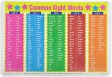 Painless Learning Placemats Common Sight Words Placemat Elementary School New