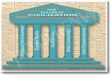 5 Pillars of Civilization  - Social Studies NEW POSTER