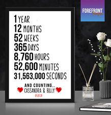 Personalised Anniversary gift/keepsake - perfect 1 year engagement/anniversary