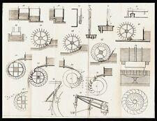Morin. Manuale di meccanica pratica ad uso degli uffiziali di artiglieria