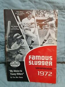 Famous Slugger Yearbook 1972: Bill Melton, Tony Olivia, Willie Stargell