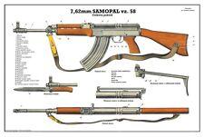 2 Color POSTER Set Of Czech Republic Sa58 Vz58 Vz 2008 7.62x39 Rifle LQQK & BUY