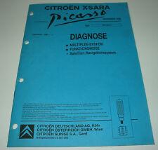 Werkstatthandbuch Citroen Xsara Picasso Diagnose Satelliten Navigationssystem!
