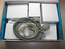 IP POWER 9212. Control de entradas y salidas desde tu PC