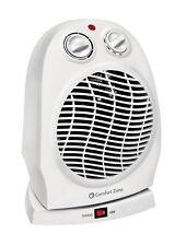 Comfort Zone heater 5120 BTUs 750/1500 watts new