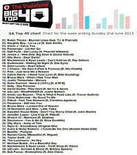 Promo Video DVD, Only Top 40 U.K Hits, Vodafone Big Top 40 June 2013 FULL Chart!